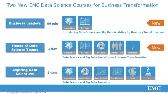 Science Data Book Two New Emc Data Science