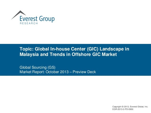 Topic: Global In-house Center (GIC) Landscape in Malaysia and Trends in Offshore GIC Market Global Sourcing (GS) Market Re...