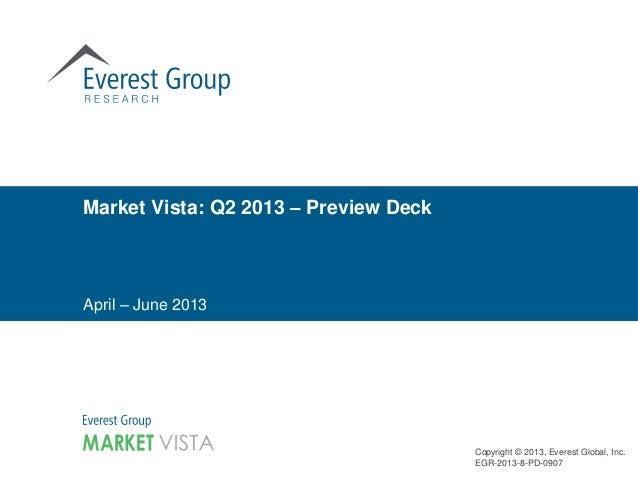 Market Vista: Q2 2013