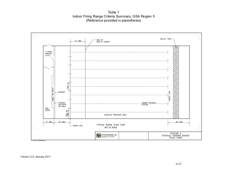 Gsa Indoor Firing Range Design Criteria V2 0 Jan 2011 on Indoor Shooting Range Floor Plans