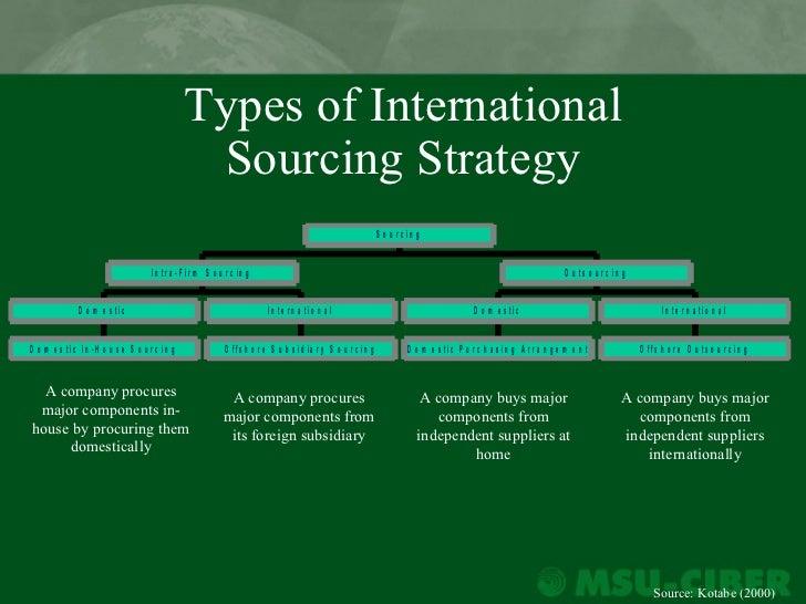 supply chain strategies for lucban tiles Kagubatan home documents kagubatan.