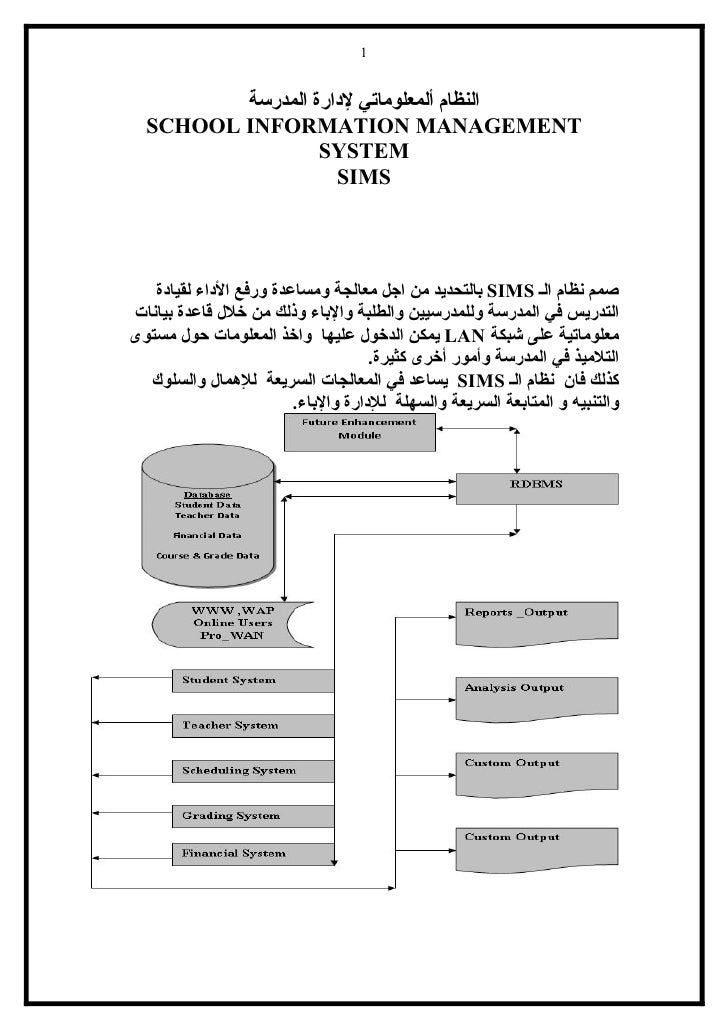 1            النظام ألمعلوماتي لدارة المدرسة   SCHOOL INFORMATION MANAGEMENT                   SYSTEM         ...