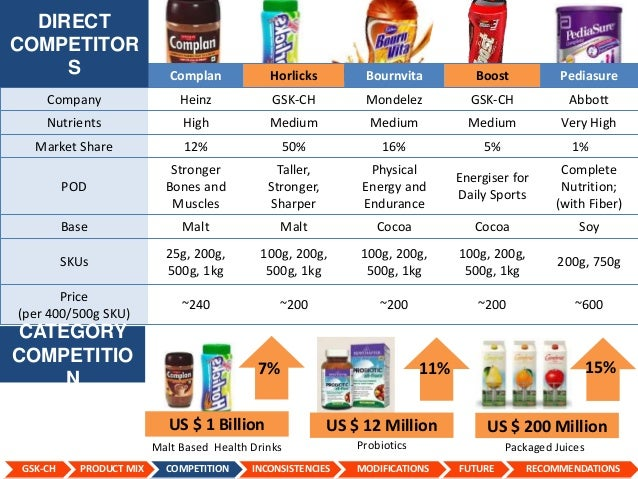 tiger brands swot analysis We do a swot analysis of nestle, to get a better perspective of the strengths, weaknesses, opportunities and threats to this popular food brand.