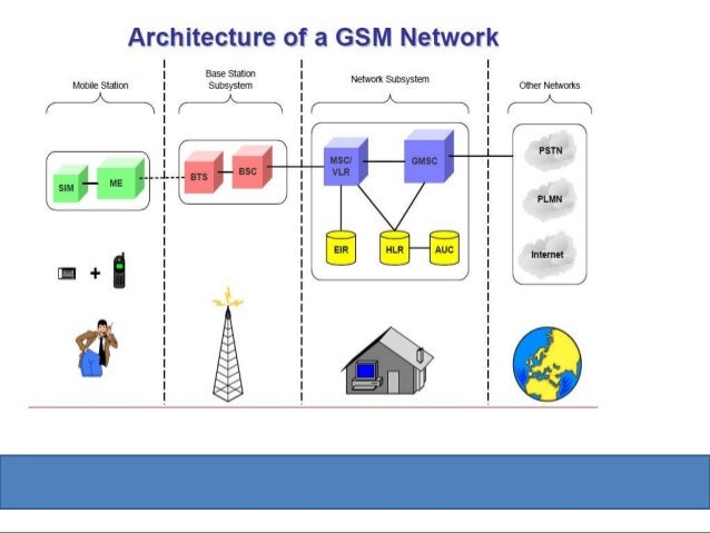 case study on use of gsm