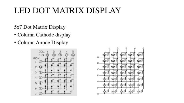 Uln2003 Led Dot Matrix Led Dot Matrix Display 5x7 Dot