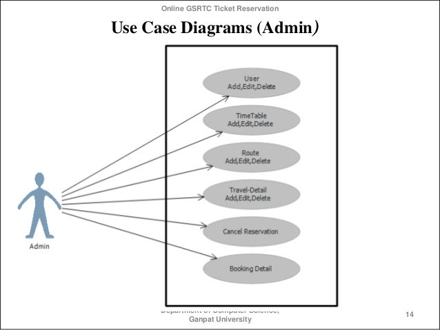 Use case  Wikipedia