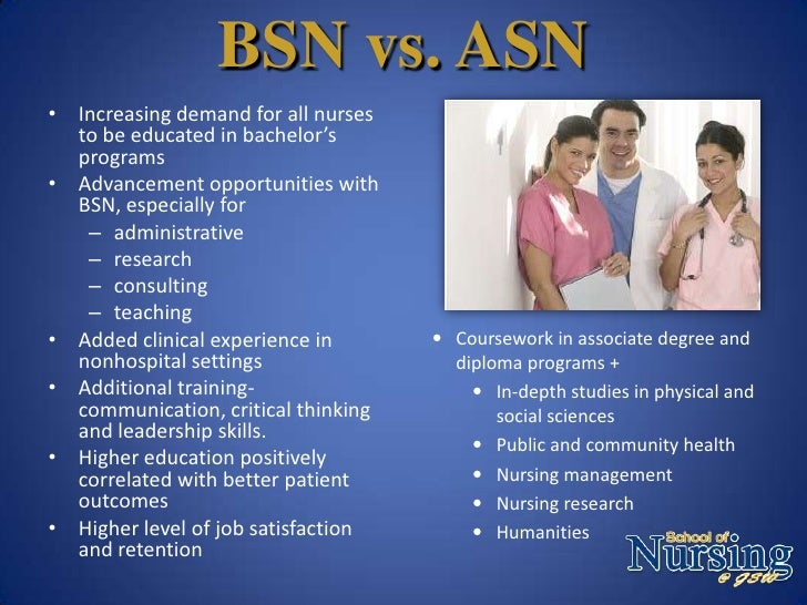 Difference in Competencies between ADN and BSN nurses