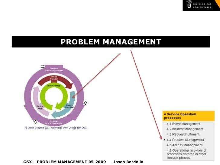 PROBLEM MANAGEMENT     GSX – PROBLEM MANAGEMENT 05-2009   Josep Bardallo
