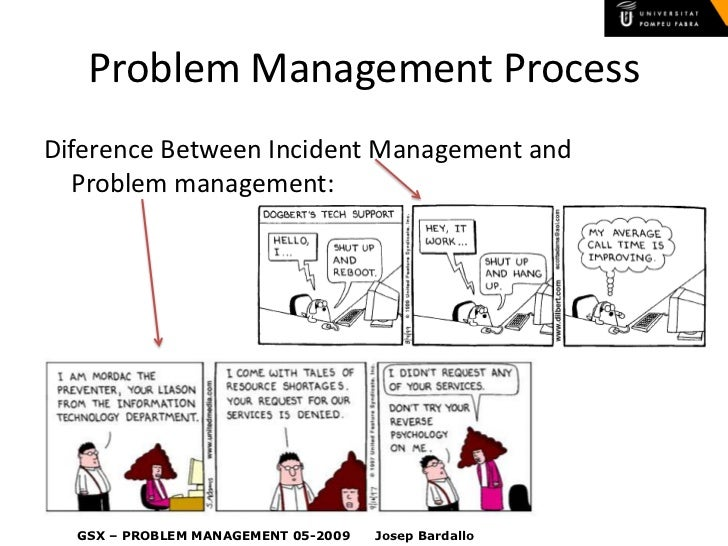 Itil Incident Management Process Flow Diagram Service