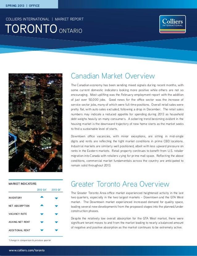 SPRING 2013 | OFFICECOLLIERS INTERNATIONAL | MARKET REPORTTORONTO ONTARIO                                                 ...