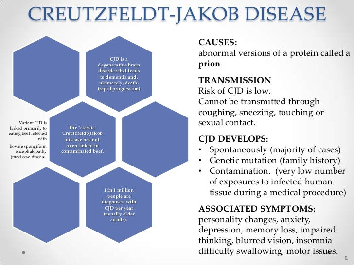 a research on the creutzfeldt jakob disease The findings do not mean that creutzfeldt-jakob disease can be transmitted by  touch or casual contact, said the senior author of the study, dr.