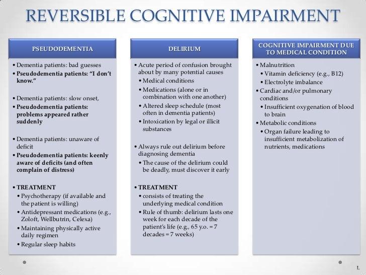 Gte general dementia knowledge B12 Deficiency Symptoms