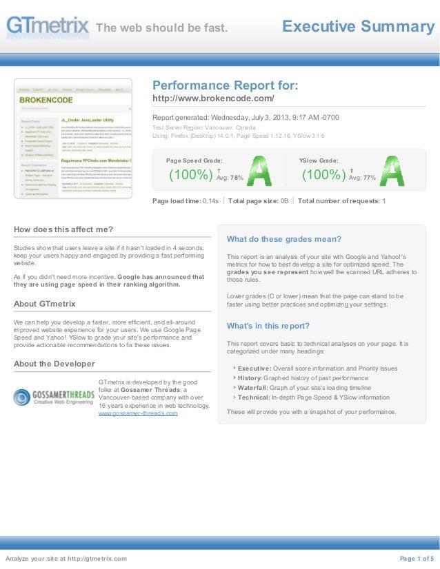 Latest Performance Report for: Brokencode.com