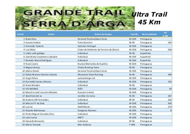 Gtsa 2013   ultra trail