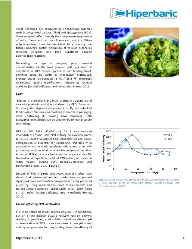 "microbial examination of spoilt avocado fruit Abstract the research project studies the analysis of pear and its oil the mesocarp from edible african pear ""dacryodesedulis"" were evaluated for their oil yield."