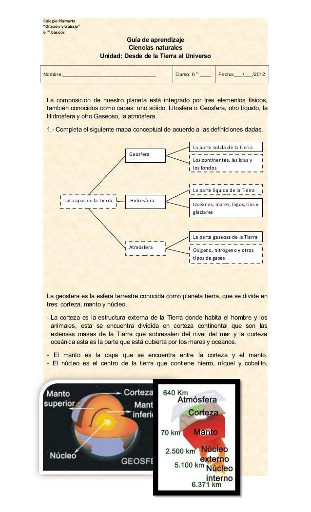 """Colegio Píamarta""""Oración y trabajo""""6 tos básicos                                   Guía de aprendizaje                    ..."""