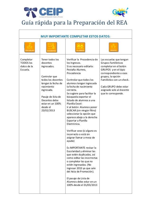 Guía rápida para la Preparación del REA MUY IMPORTANTE COMPLETAR ESTOS DATOS: Completar TODOS los datos de la Escuela. Ten...