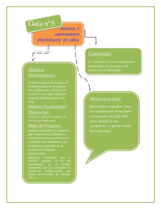      Guía n°5                        Aportes y                     asentamiento             Protestante en chile.     ...