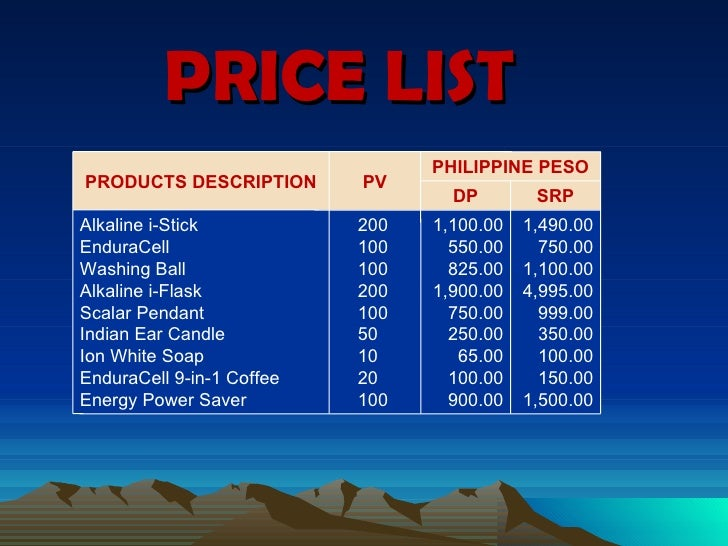 Price List of Aim Global Products Price List Products