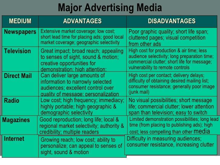 essay on tv advantages and disadvantages in urdu