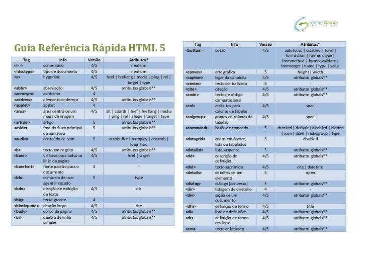 Guia Referência Rápida HTML 5                                                                                  ...