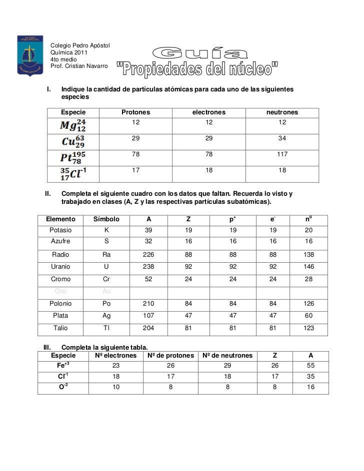Colegio Pedro Apóstol   Química 2011   4to medio   Prof. Cristian Navarro I.       Indique la cantidad de partículas atómi...