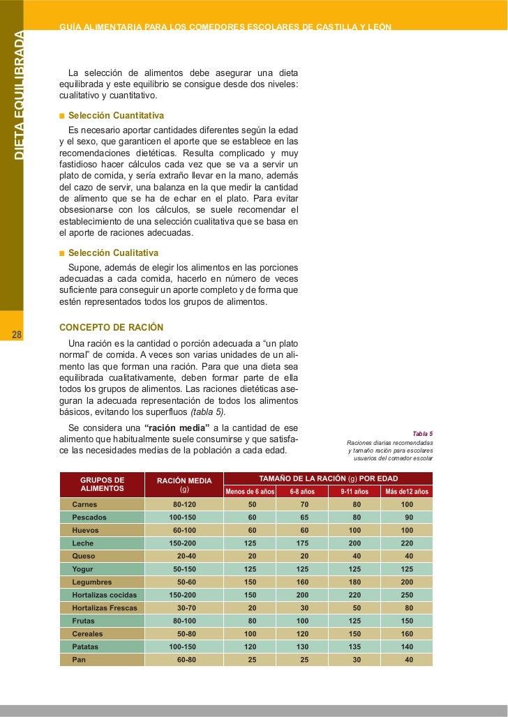 Comedor Escolar Junta De Castilla Y León. GUIA ALIMENTARIA COMEDORES ...