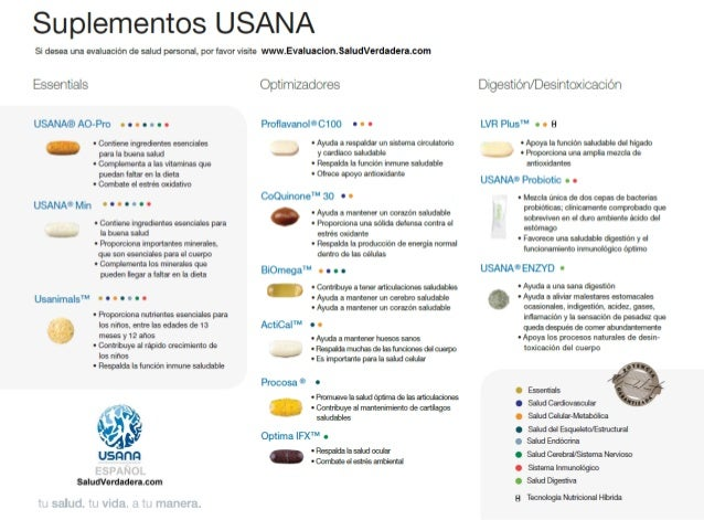 usana reset program guide pdf