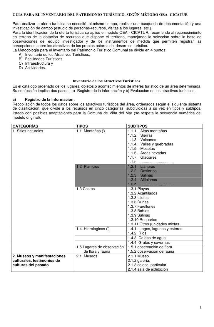 GUIA PARA EL INVENTARIO DEL PATRIMONIO TURÍSTICO, SEGÚN MÉTODO OEA -CICATURPara analizar la oferta turística se necesitó, ...
