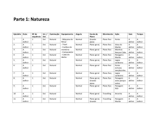 Parte 1: Natureza Episódio Data  Nº de Int. / sequência Ext. 1 Ext  Iluminação Equipamento  Angulo  Natural  Normal  1  Ex...