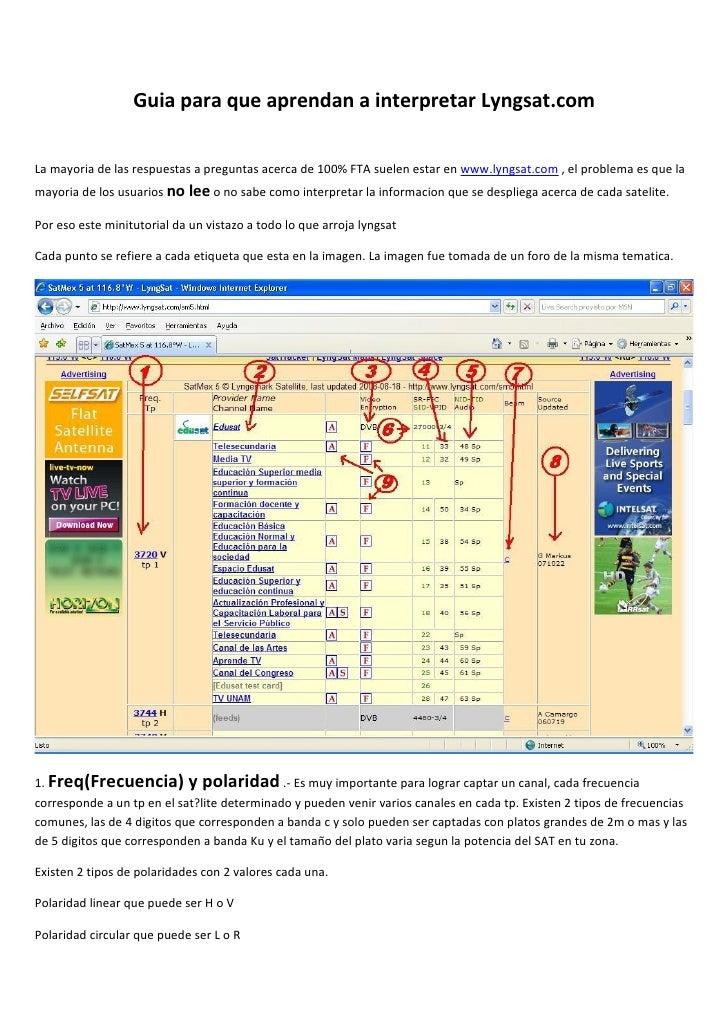 Guia para que aprendan a interpretar Lyngsat.com   La mayoria de las respuestas a preguntas acerca de 100% FTA suelen esta...