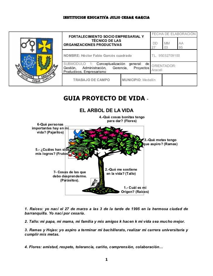 INSTITUCION EDUCATIVA JULIO CESAR GARCIA                                                                          FECHA DE...