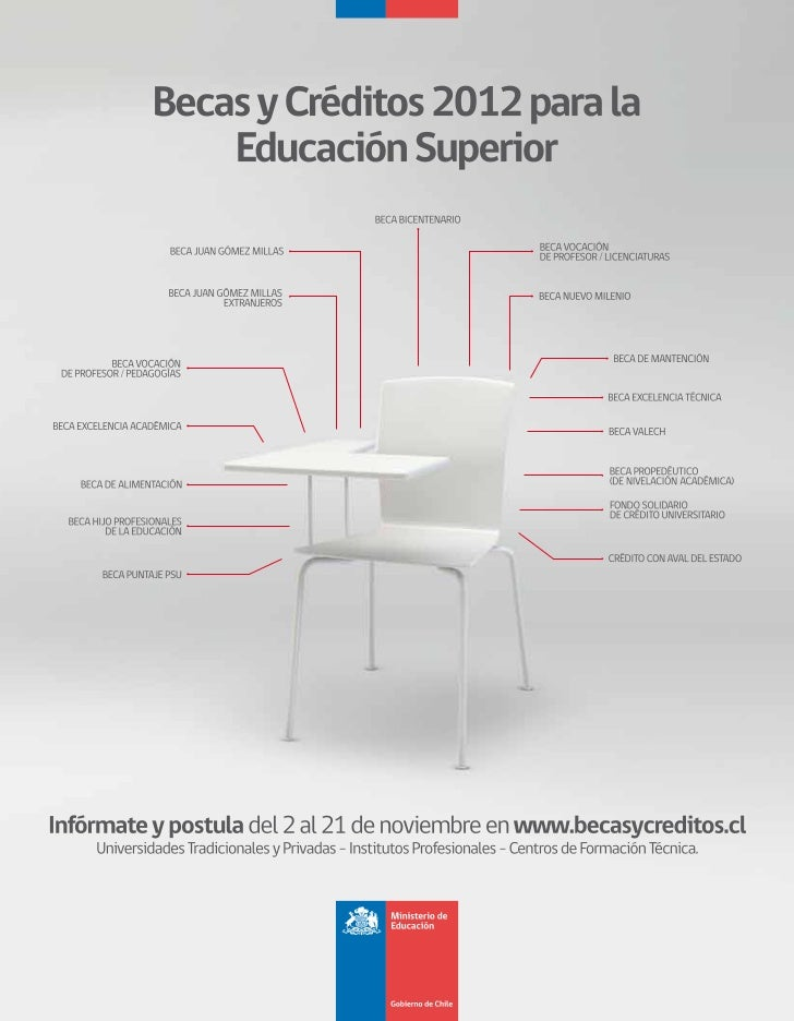 Guias becas mineduc final 2012 pdf