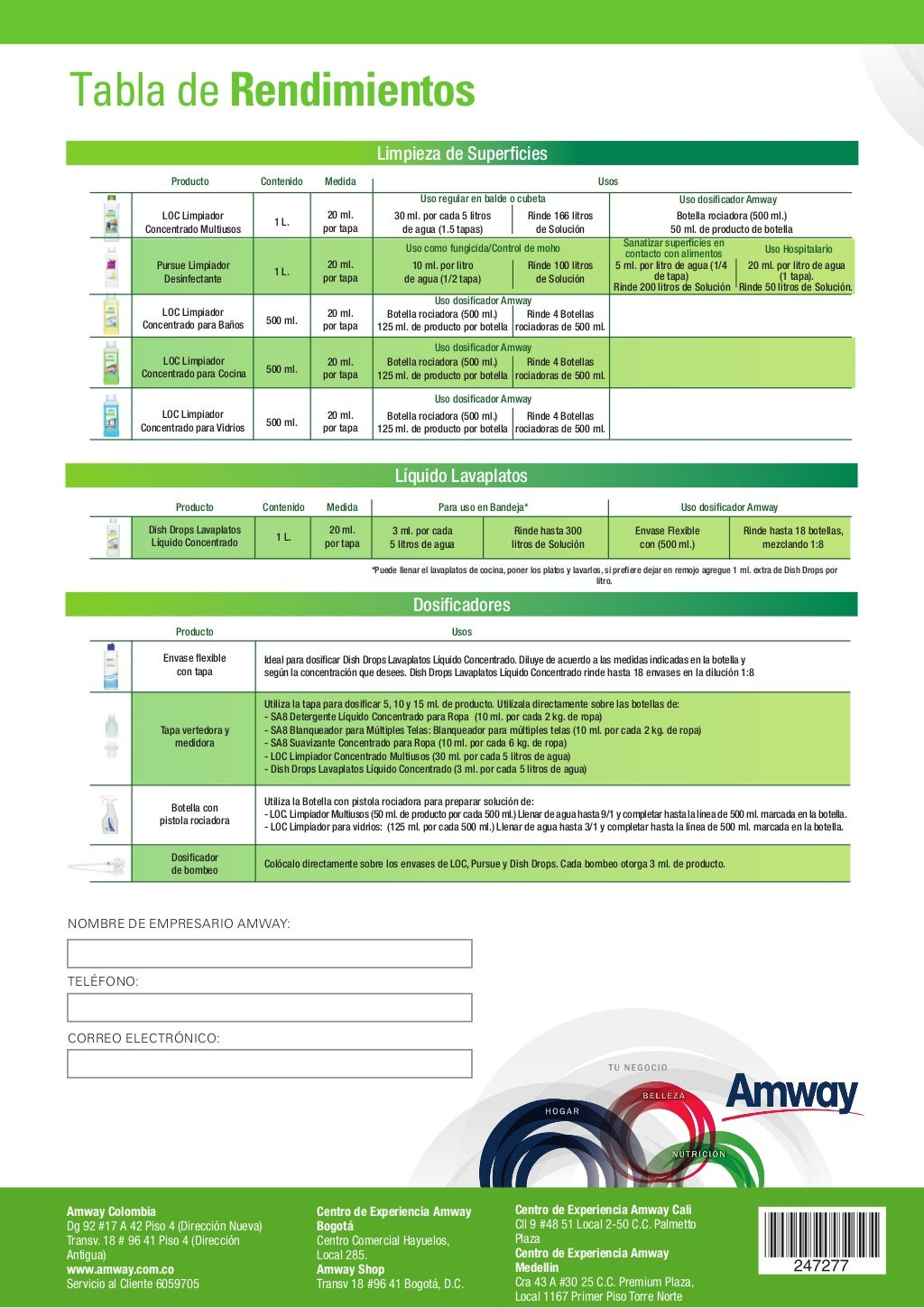 Guia Superficies Amway Home