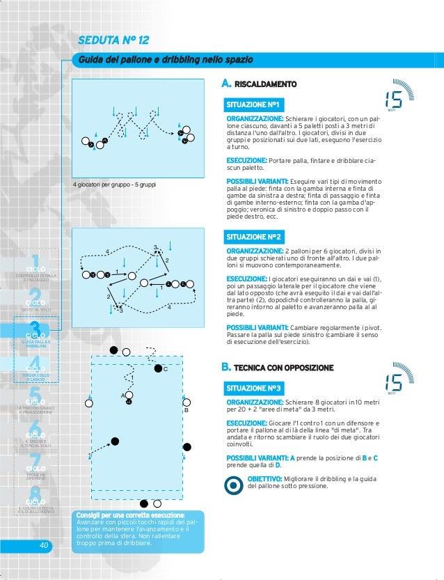 Guida del pallone e dribbling nello spazio