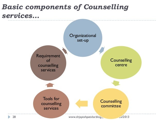 guidance and counseling essay An outdated term for the profession was guidance counselor school counselor is used as the school counselor's role is advocating for every child's academic.