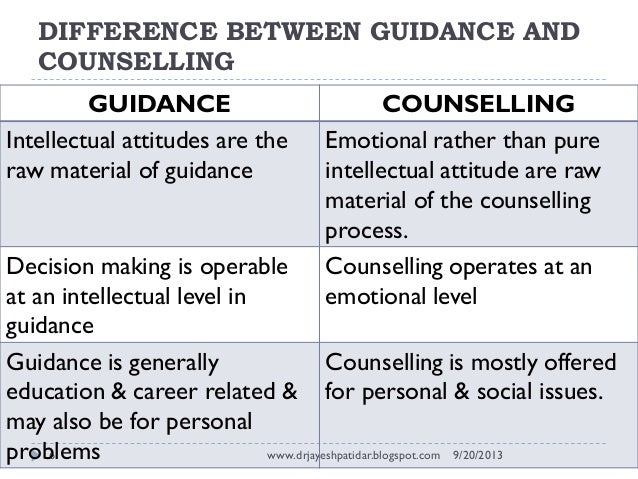 guidance and counselling thesis United nations educational, scientific and cultural organization handbook on career counselling a practical manual for developing, implementing and assessing career counselling services  guidance and counselling for the purpose of this guide each of the terms is defined below.
