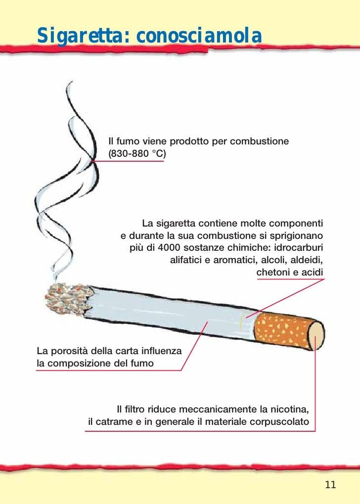 Dove trattare la dipendenza di nicotina
