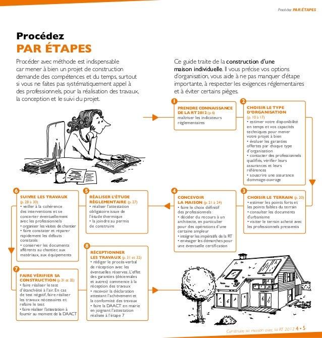 Guide pratique construire sa maison avec la rt2012 ademe - Etapes de construction d une maison ...