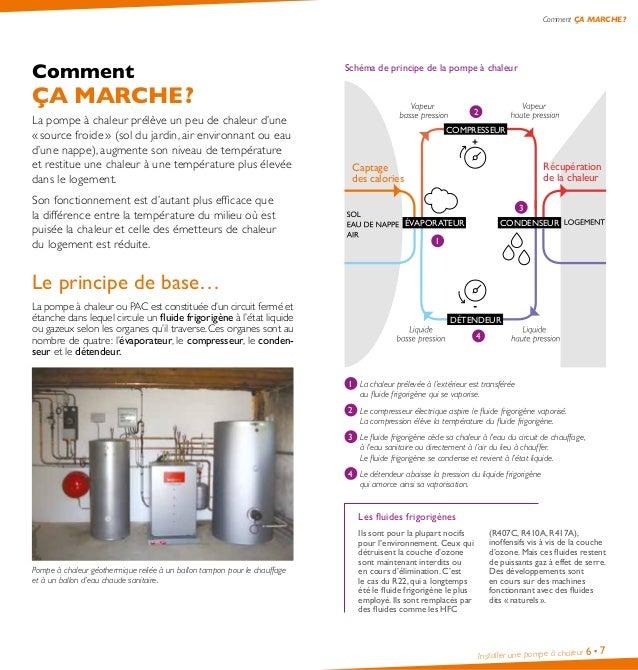 Guide pratique installer une pompe chaleur ademe - Comment installer une pompe a chaleur ...
