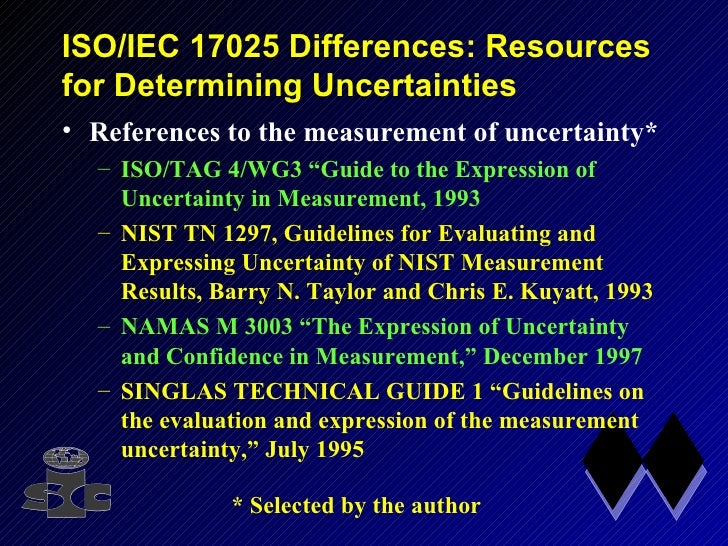 iso guide to the expression of uncertainty in measurement