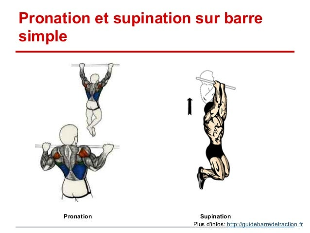 Guide Barre De Traction