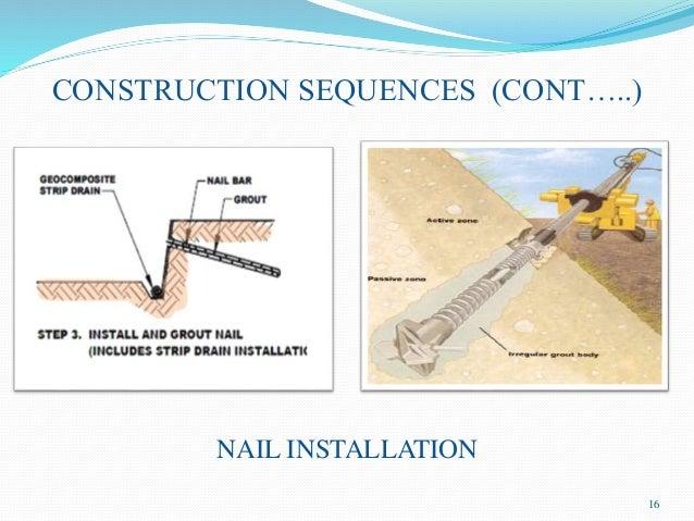 Soil Nail Installation : Soil nailing