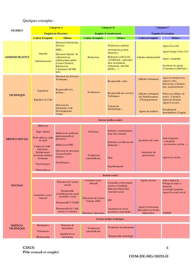 guide pratique du demandeur d emploi fonction publique territoriale