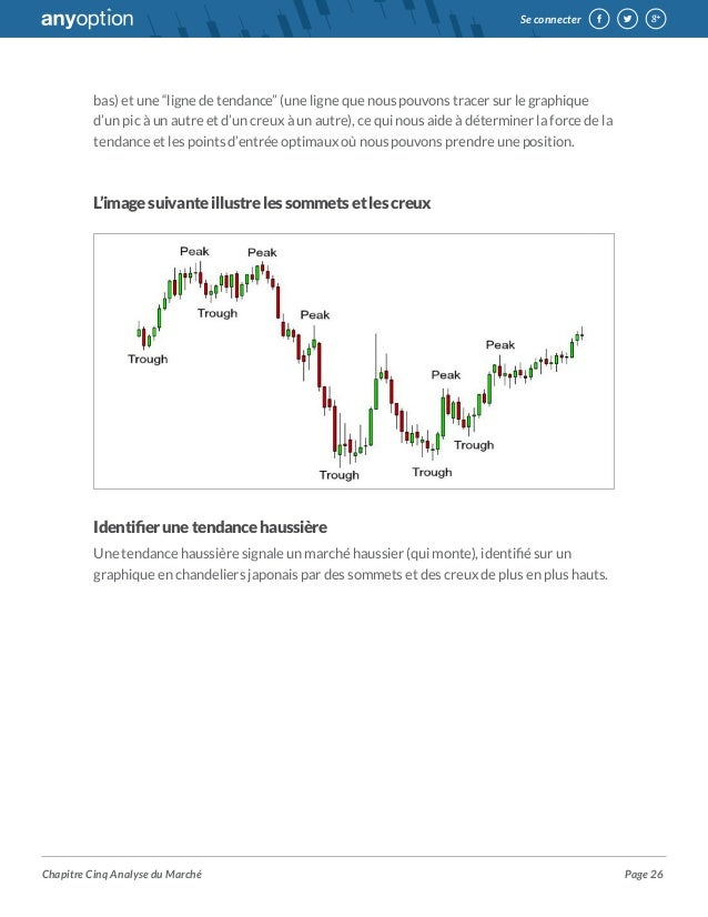 What are results achieved by the binary options robot in october