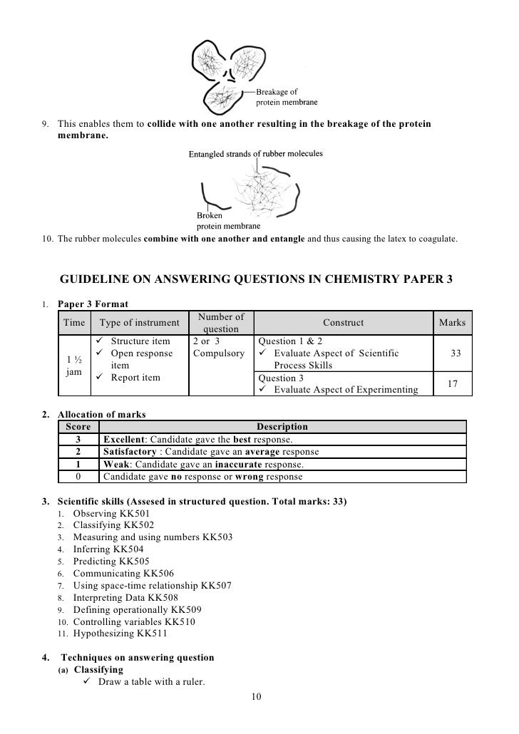 How do you structure a paper in question and answer format?