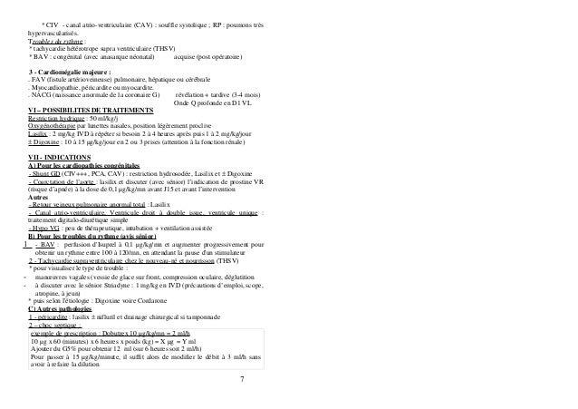viagra and lisinopril