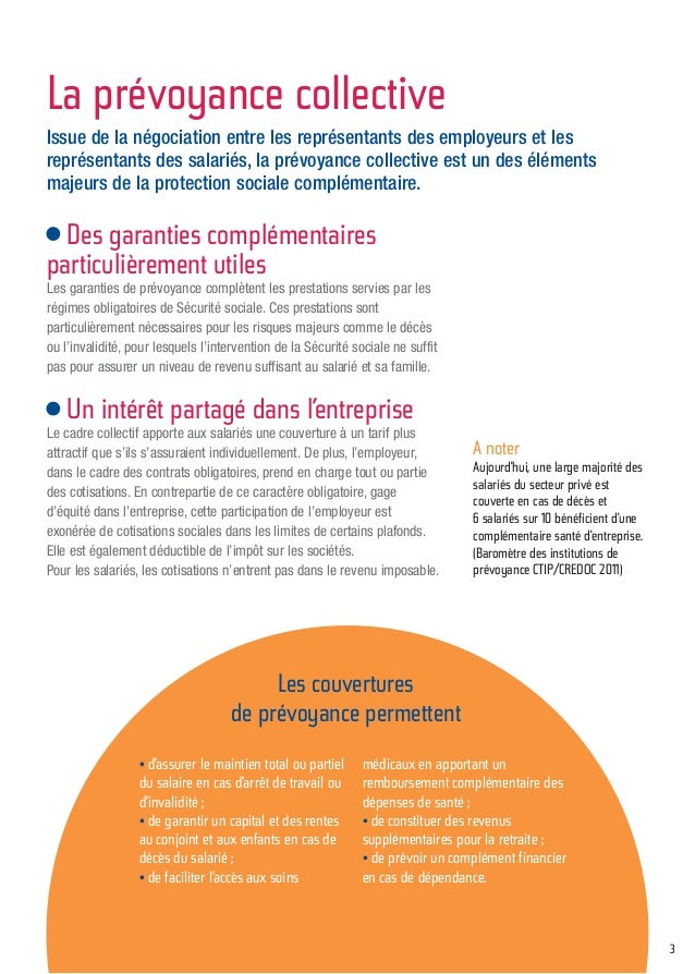 Convention Collective Nationale Enseignement Prive Hors Contrat Ccmr