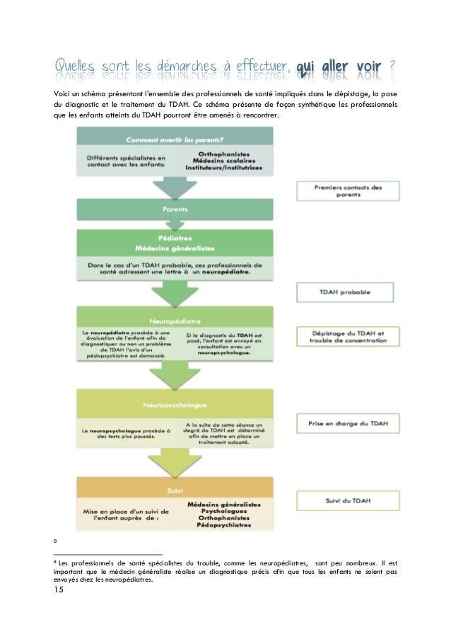 La consoude dans le traitement du psoriasis