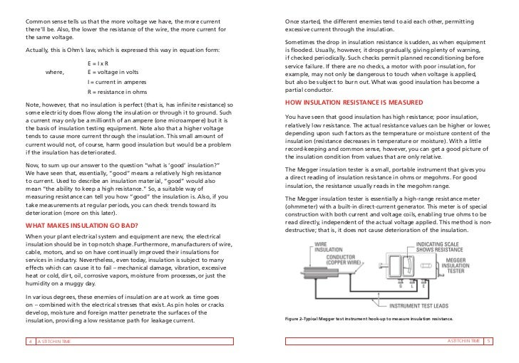 Cable Insulation Resistance Test Form : Insulation testing